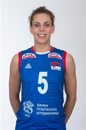 5ミナ・ポポビッチ/Mina Popovic、バレーボールセルビア代表選手(東京オリンピック2020-2021出場)