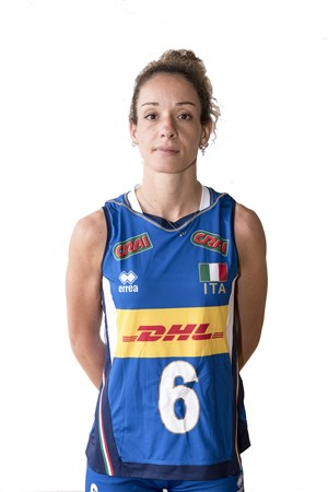 モニカ・デジェンナーロ/Monica De Gennaro、バレーボールイタリア女子選手(東京オリンピック2020-2021代表)