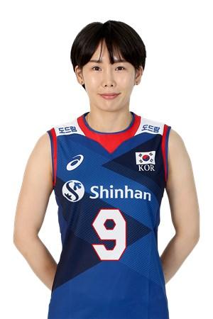 オ・ジヨン/OH JIYOUNG、バレーボール韓国代表選手(東京オリンピック2020-2021代表)
