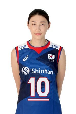 キム・ヨンギョン/KIM YEON KOUNG、バレーボール韓国代表選手(東京オリンピック2020-2021代表)