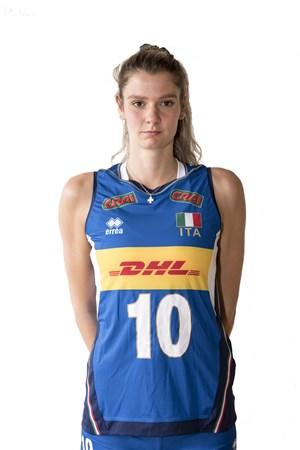 クリスティーナ・キリケッラ/Cristina Chirichella、バレーボールイタリア女子選手(東京オリンピック2020-2021代表)