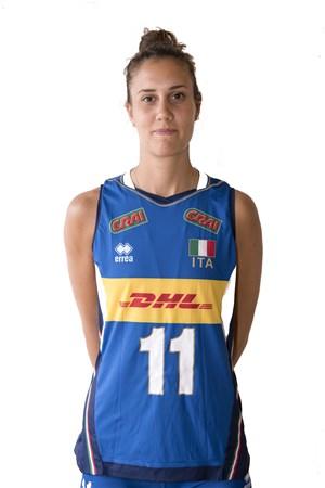 アンナ・ダネージ/Anna Danesi、バレーボールイタリア女子選手(東京オリンピック2020-2021代表)