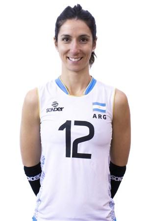 12タティアナ・リッソ/Tatiana Soledad Rizzo、バレーボールアルゼンチン代表選手(東京オリンピック2020-2021出場)