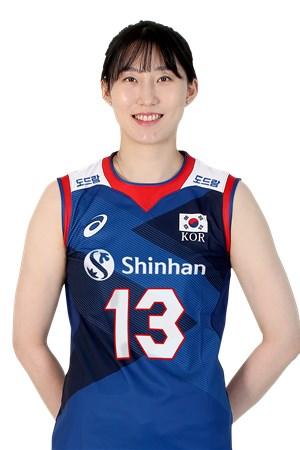 パク・ジョンア/PARK JEONGAH、バレーボール韓国代表選手(東京オリンピック2020-2021代表)