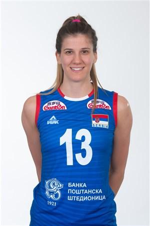 13アナ・ビエリカ/Ana Bjelica、バレーボールセルビア代表選手(東京オリンピック2020-2021出場)