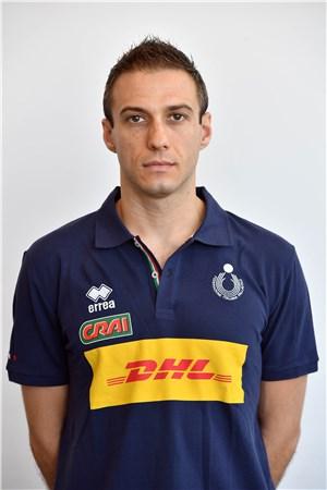 13マッシモ・コラーチ/Massimo Colaci、バレーボールイタリア代表選手(東京オリンピック2020-2021出場)