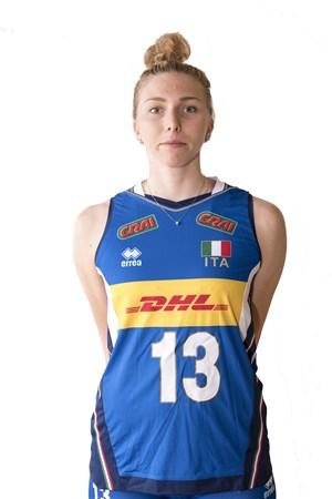 サラ・ファール/Sarah Luisa Fahr、バレーボールイタリア女子選手(東京オリンピック2020-2021代表)