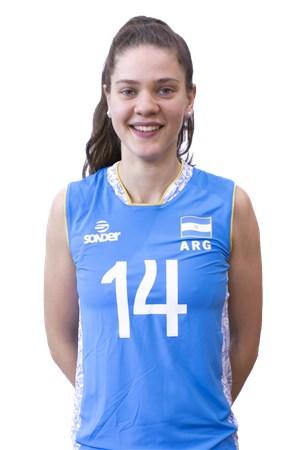 14ビクトリア・マジェル/Victoria Mayer、バレーボールアルゼンチン代表選手(東京オリンピック2020-2021出場)