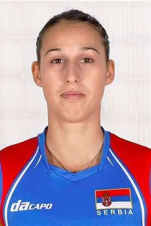 17シルビヤ・ポポビッチ/Silvija Popovic、バレーボールセルビア代表選手(東京オリンピック2020-2021出場)