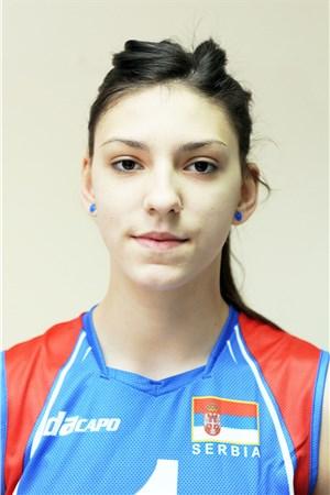 18ティヤナ・ボシュコビッチ/Tijana Boškovic、バレーボールセルビア代表選手(東京オリンピック2020-2021出場)