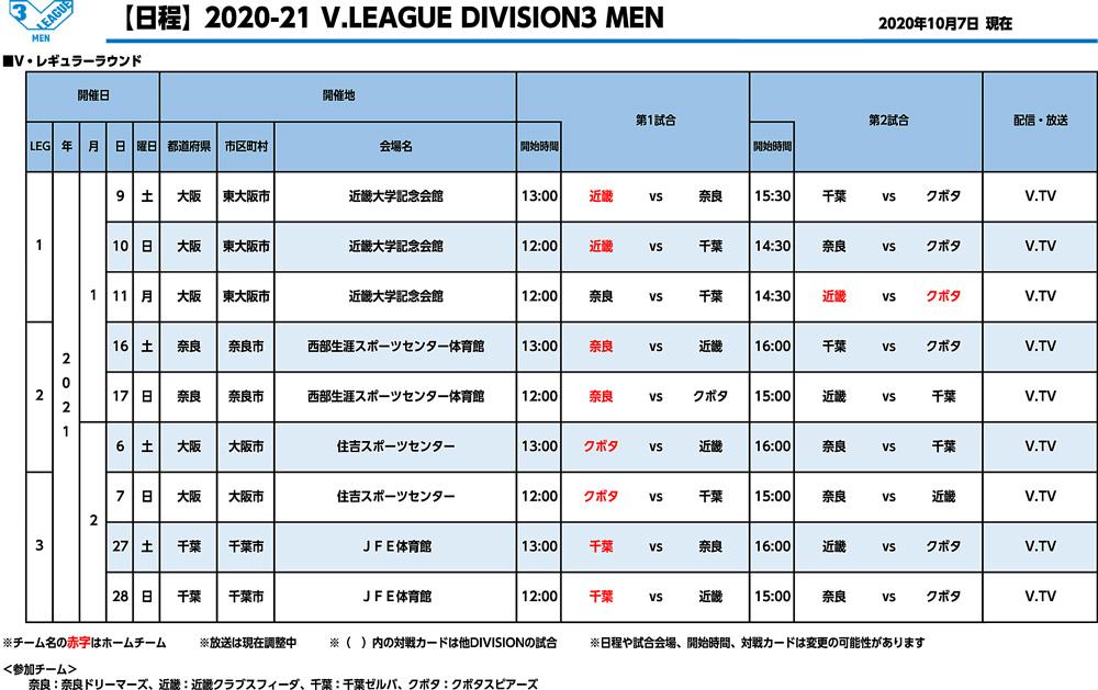 2020年10月7日更新版・Vリーグ男子DIVISION3:2020-21年の試合日程・組合せ・会場