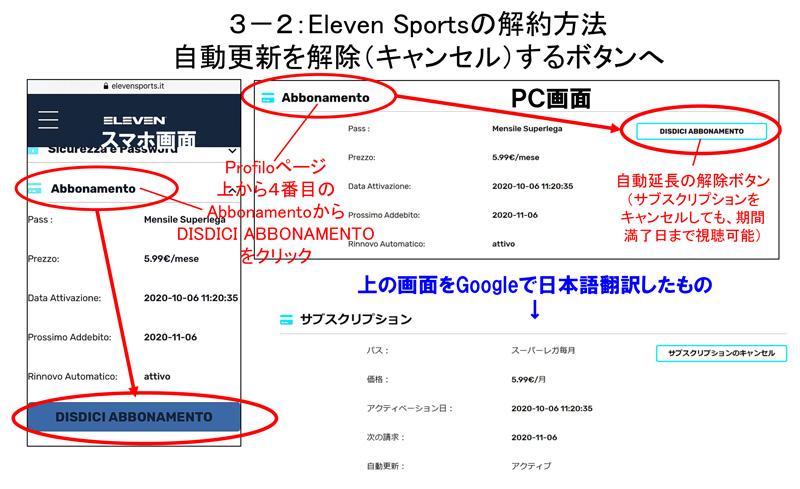 Eleven Sport Italia(イレブンスポーツ)の解約方法、キャンセルの仕方