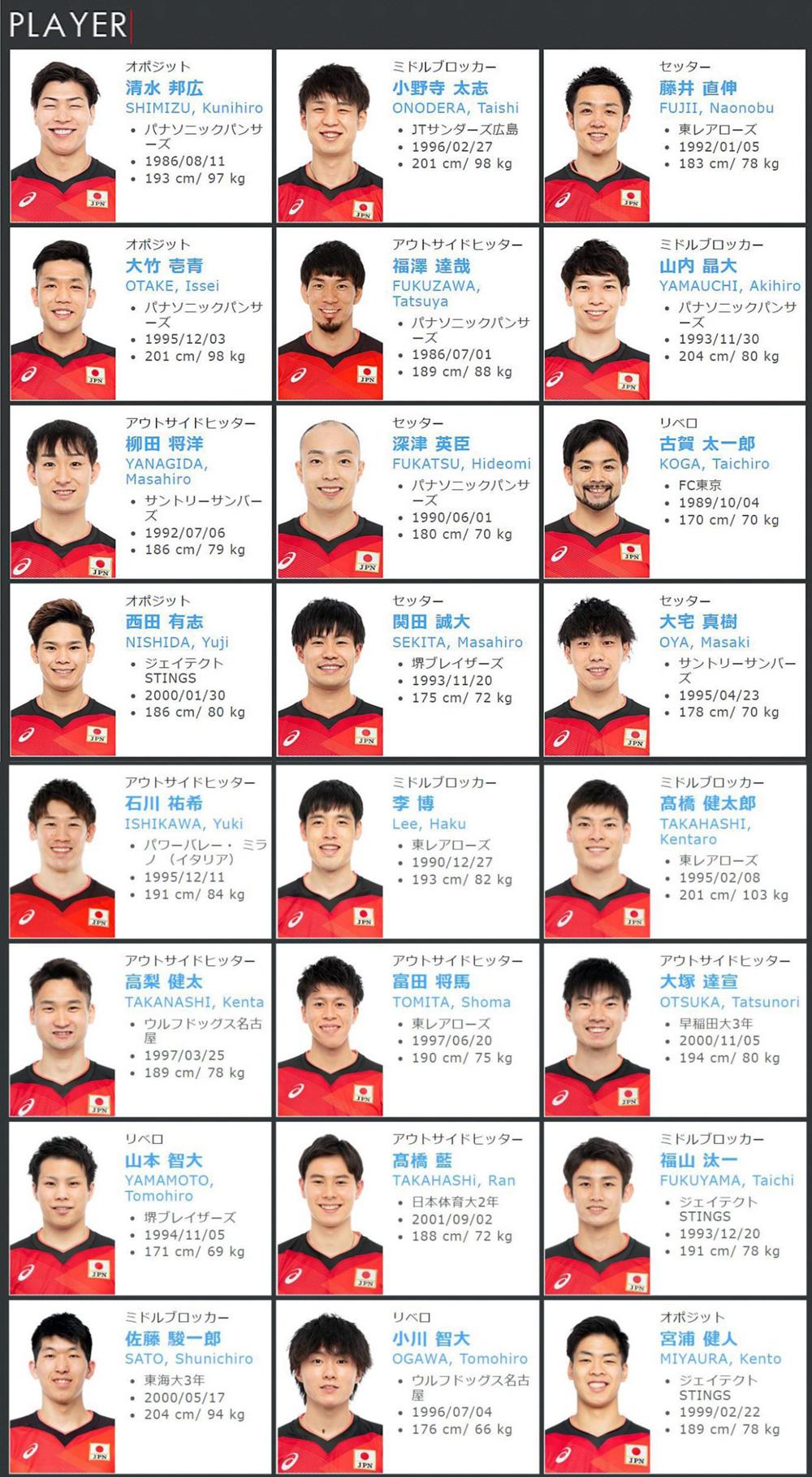 2021年度全日本代表男子バレーボール,龍神NIPPON