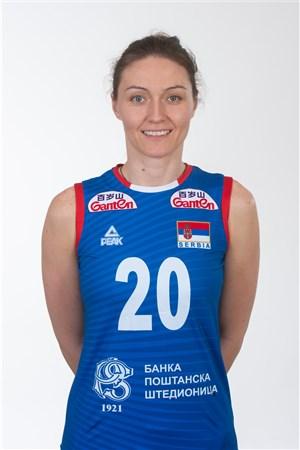20エレーナ・ブラゴエビッチ/Jelena Blagojevic、バレーボールセルビア代表選手(東京オリンピック2020-2021出場)