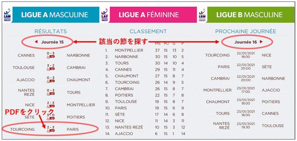 LNVフランスバレーボールリーグSTATS検索