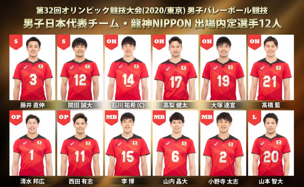バレーボール日本代表東京オリンピック2020-2021男子内定メンバー