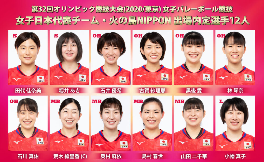 バレーボール日本代表東京オリンピック2020-2021H女子内定メンバー