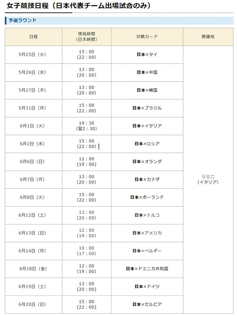 2021年VNLバレーボールネーションズリーグ日本戦試合スケジュール女子